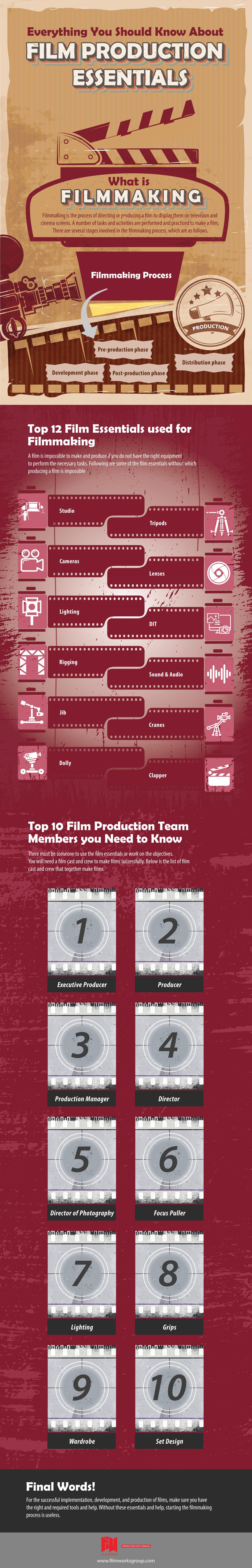 film production essentials